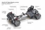 Picture of 2018 Audi A3 Sportback e-tron Hybrid Powertrain