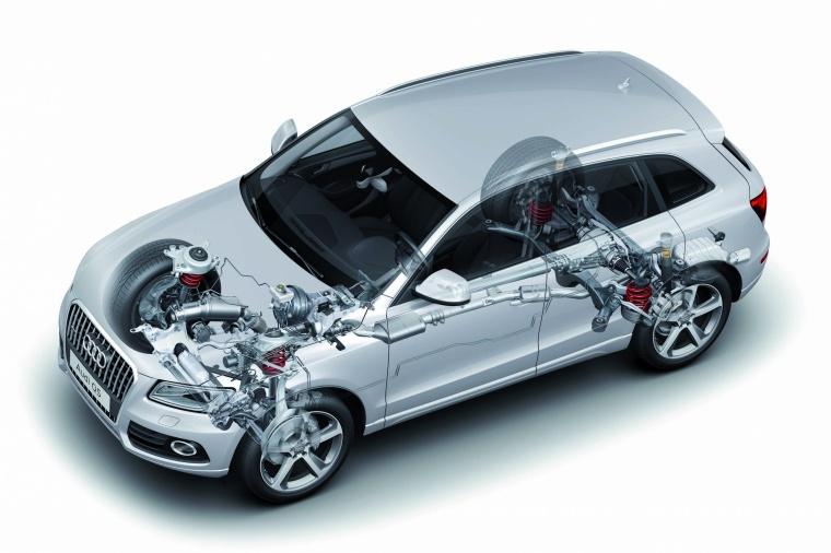 2017 Audi Q5 2.0 TFSI Quattro Technology Picture