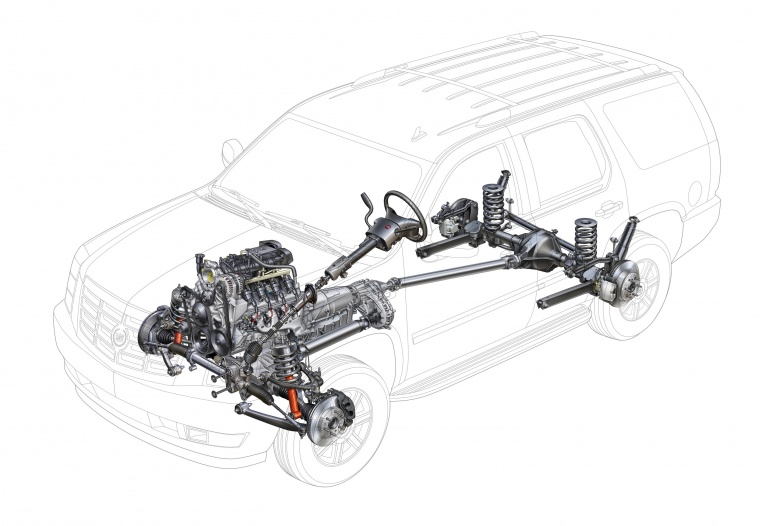 2014 Cadillac Escalade Drivetrain Picture