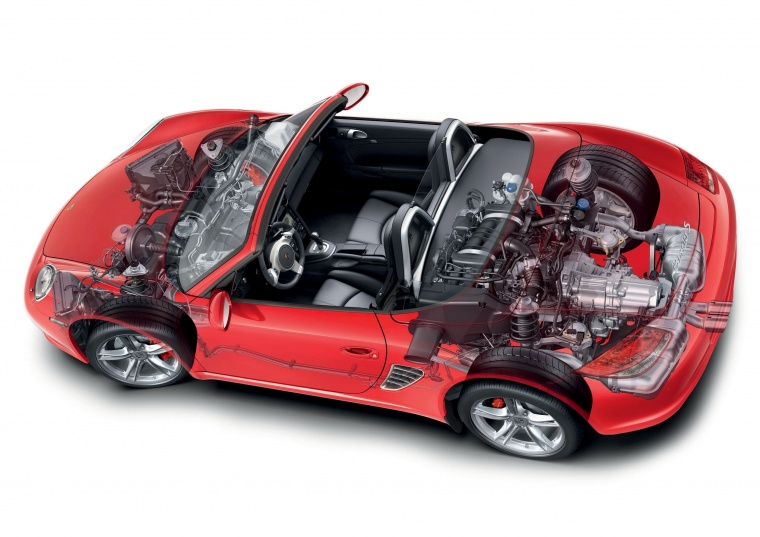 2012 Porsche Boxster Technology Picture