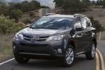 Picture of 2015 Toyota RAV4 Limited in Magnetic Gray Pearl